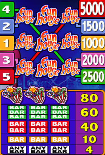 slot machine casino 3 dice